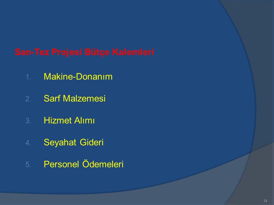 San-Tez Projesi Bütçe Kalemleri