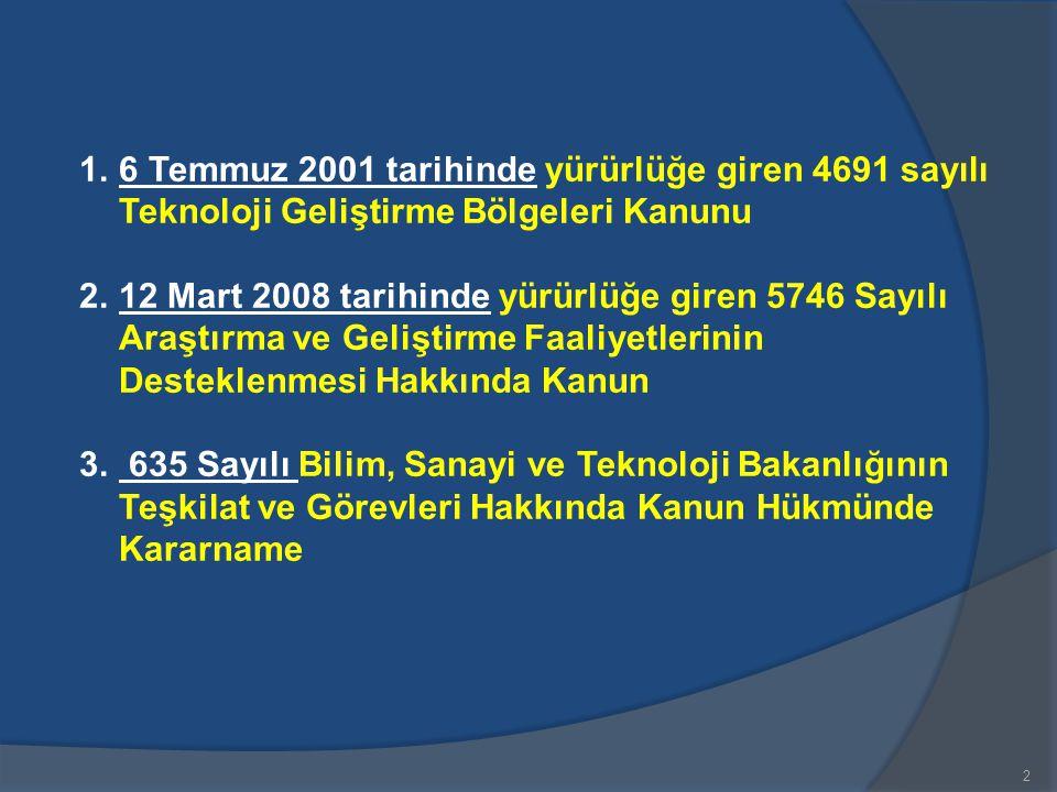 6 Temmuz 2001 tarihinde yürürlüğe giren 4691 sayılı Teknoloji Geliştirme Bölgeleri Kanunu