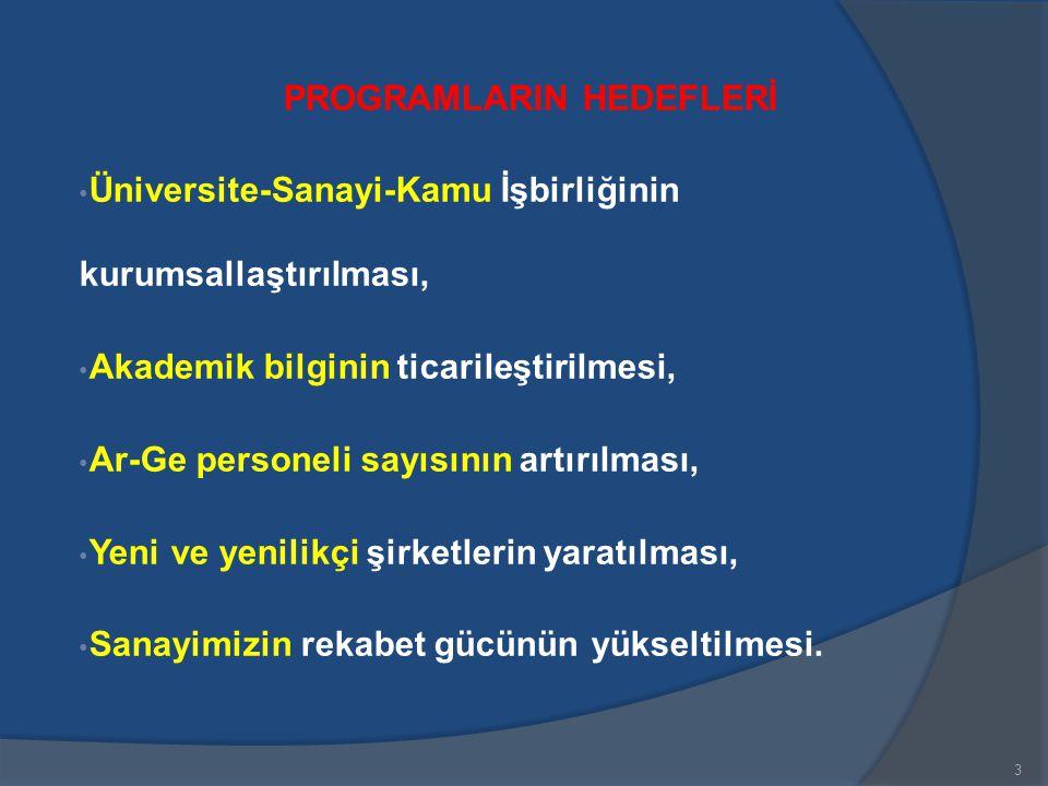 PROGRAMLARIN HEDEFLERİ