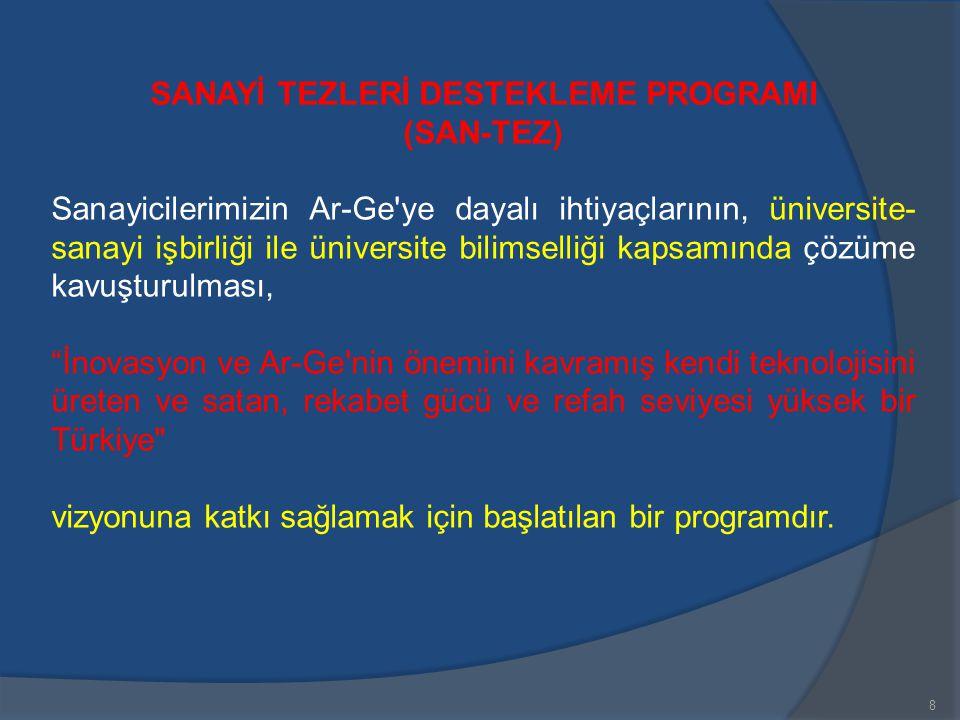 SANAYİ TEZLERİ DESTEKLEME PROGRAMI