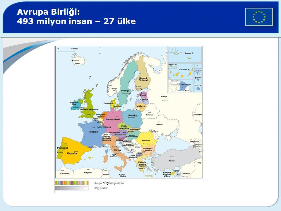 Avrupa Birliği: 493 milyon insan – 27 ülke