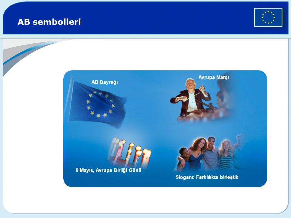 AB sembolleri Avrupa Marşı AB Bayrağı 9 Mayıs, Avrupa Birliği Günü