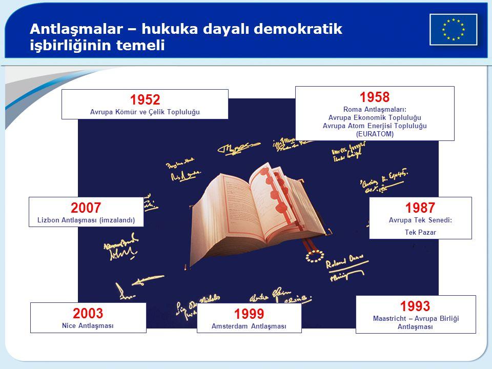 Antlaşmalar – hukuka dayalı demokratik işbirliğinin temeli