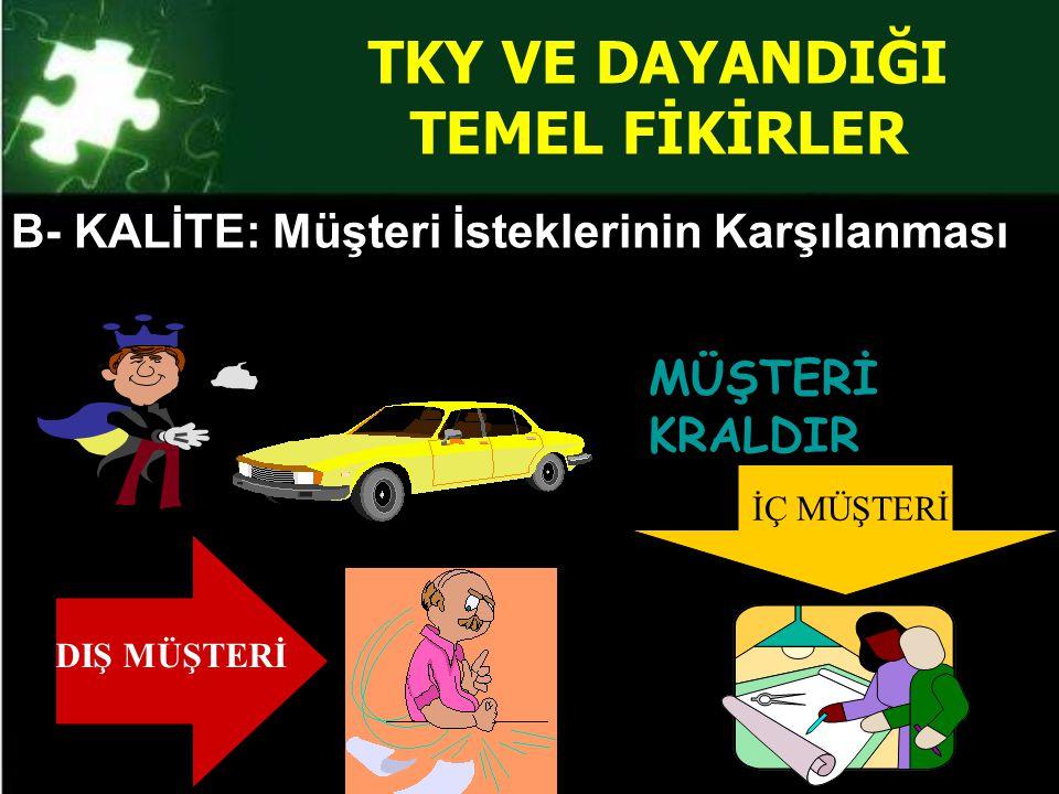 TKY VE DAYANDIĞI TEMEL FİKİRLER