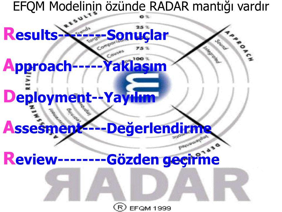EFQM Modelinin özünde RADAR mantığı vardır