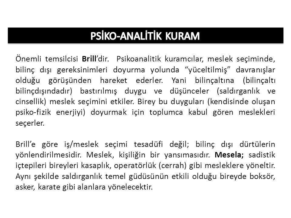 PSİKO-ANALİTİK KURAM