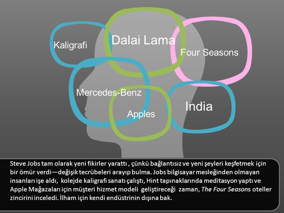 Dalai Lama India Kaligrafi Four Seasons Mercedes-Benz Apples