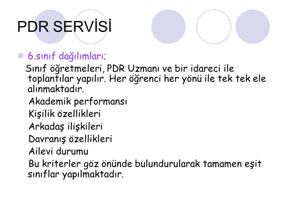 PDR SERVİSİ 6.sınıf dağılımları;