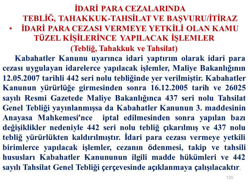 İDARİ PARA CEZALARINDA TEBLİĞ, TAHAKKUK-TAHSİLAT VE BAŞVURU/İTİRAZ