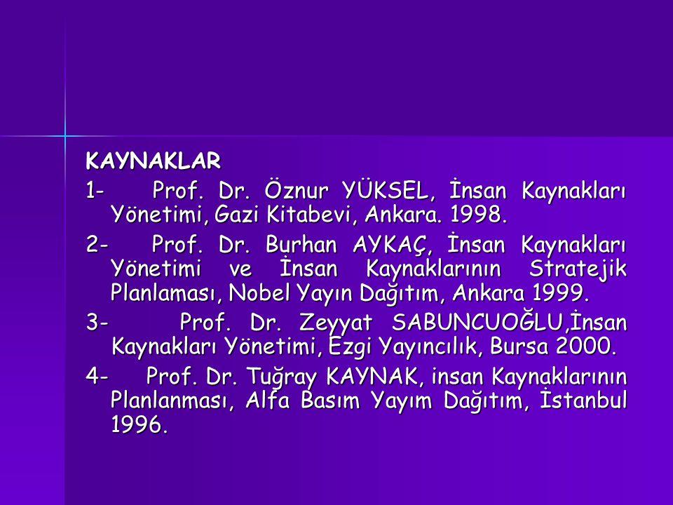 KAYNAKLAR 1- Prof. Dr. Öznur YÜKSEL, İnsan Kaynakları Yönetimi, Gazi Kitabevi, Ankara. 1998.