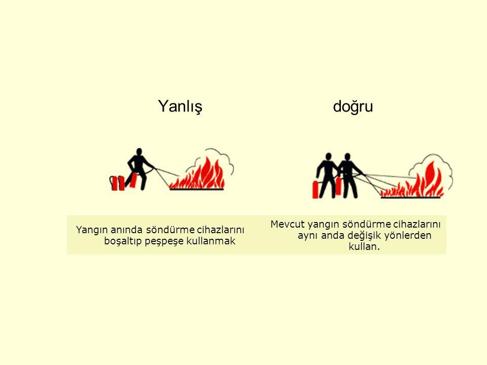 Yanlış doğru Yangın anında söndürme cihazlarını boşaltıp peşpeşe kullanmak.