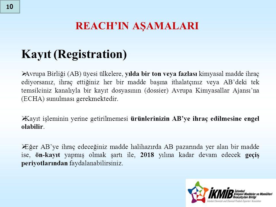 Kayıt (Registration) REACH'IN AŞAMALARI 10