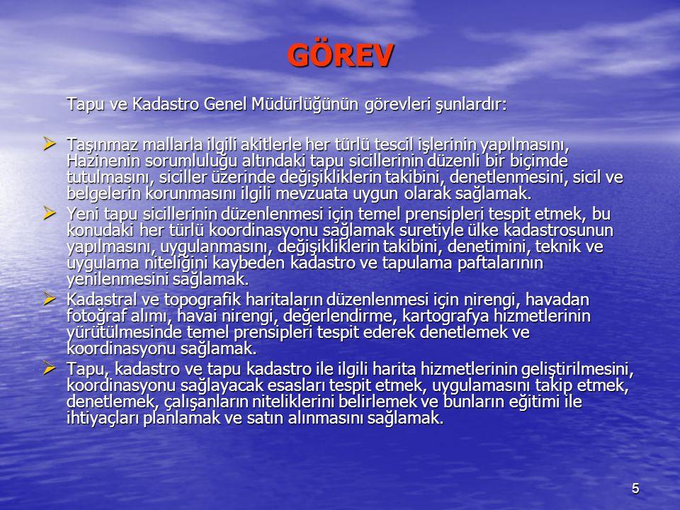 GÖREV Tapu ve Kadastro Genel Müdürlüğünün görevleri şunlardır: