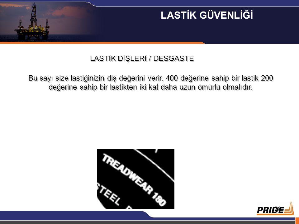 LASTİK DİŞLERİ / DESGASTE
