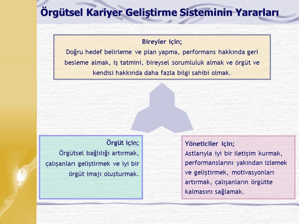 Örgütsel Kariyer Geliştirme Sisteminin Yararları
