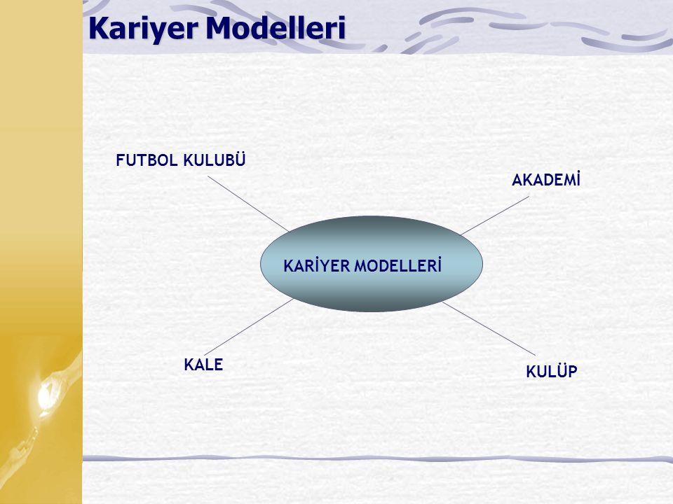 Kariyer Modelleri FUTBOL KULUBÜ AKADEMİ KARİYER MODELLERİ KALE KULÜP