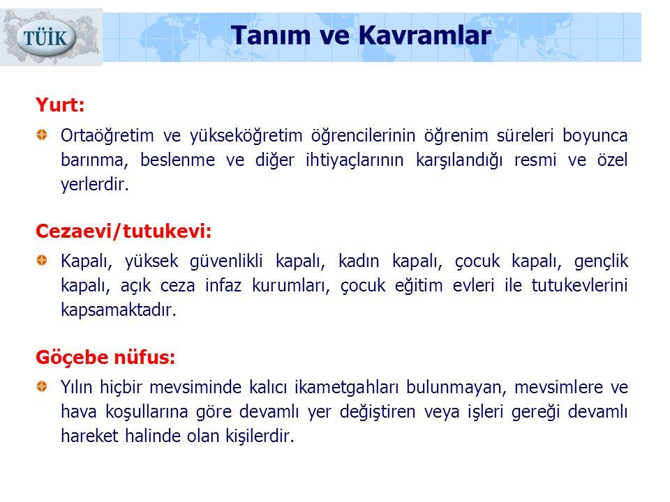 Tanım ve Kavramlar Yurt: Cezaevi/tutukevi: Göçebe nüfus:
