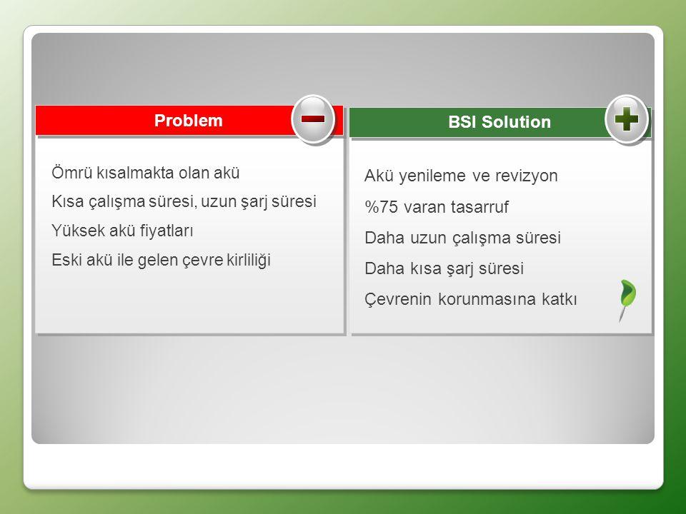 Negative Problem Positive BSI Solution