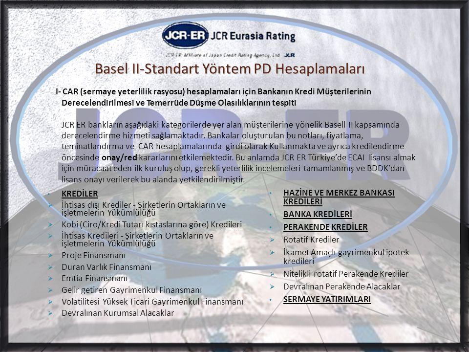 Basel II-Standart Yöntem PD Hesaplamaları