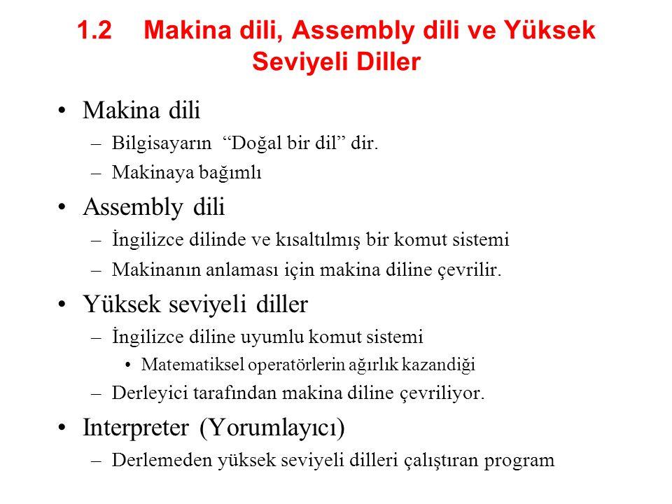 1.2 Makina dili, Assembly dili ve Yüksek Seviyeli Diller