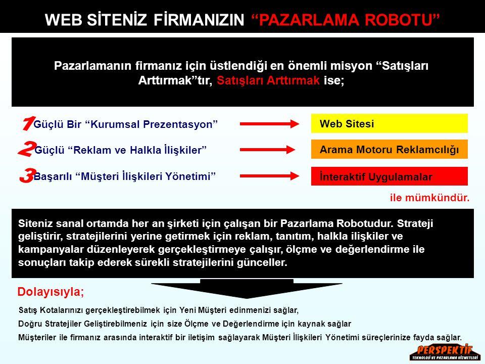 WEB SİTENİZ FİRMANIZIN PAZARLAMA ROBOTU