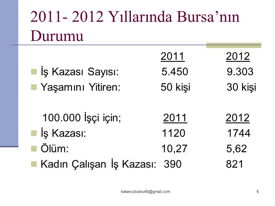2011- 2012 Yıllarında Bursa'nın Durumu