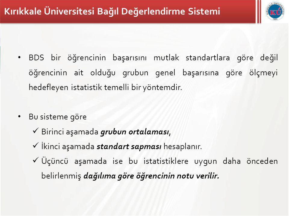 Kırıkkale Üniversitesi Bağıl Değerlendirme Sistemi
