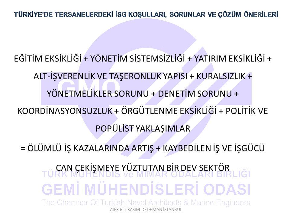= ÖLÜMLÜ İŞ KAZALARINDA ARTIŞ + KAYBEDİLEN İŞ VE İŞGÜCÜ