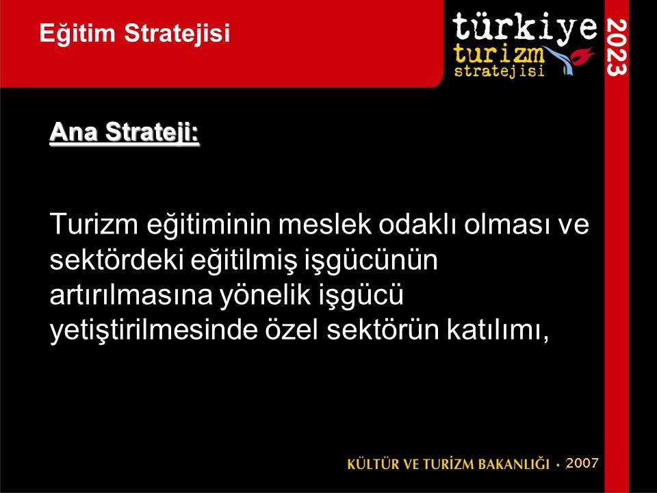 Eğitim Stratejisi Ana Strateji: