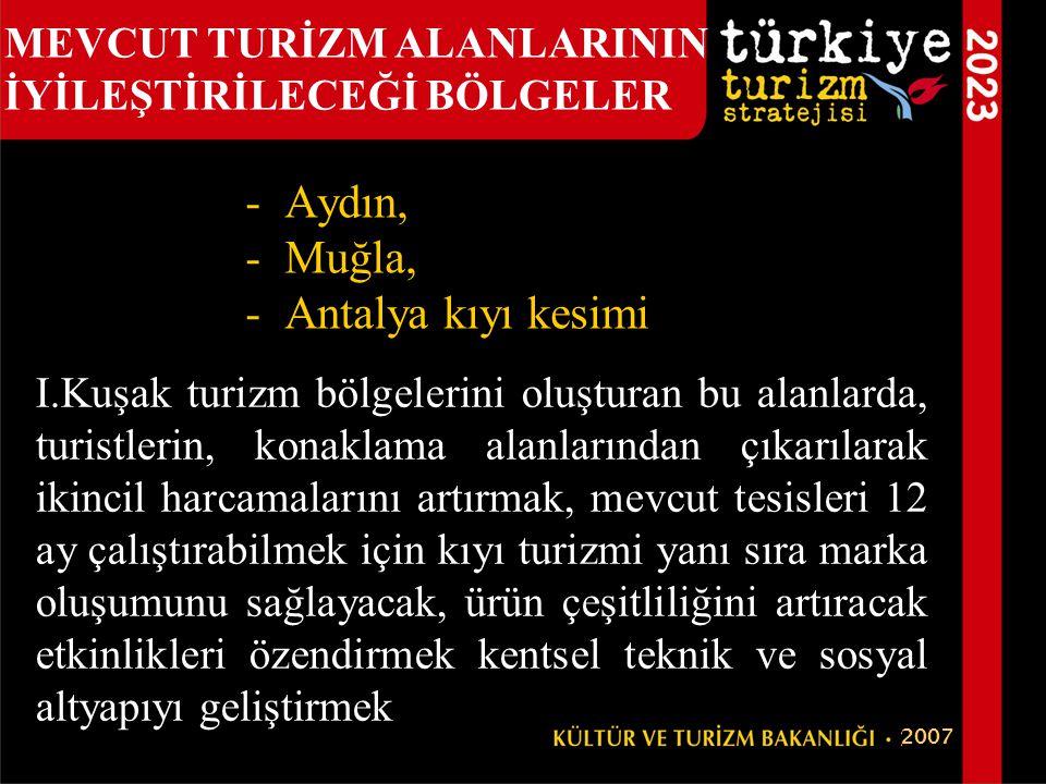 Aydın, Muğla, Antalya kıyı kesimi MEVCUT TURİZM ALANLARININ