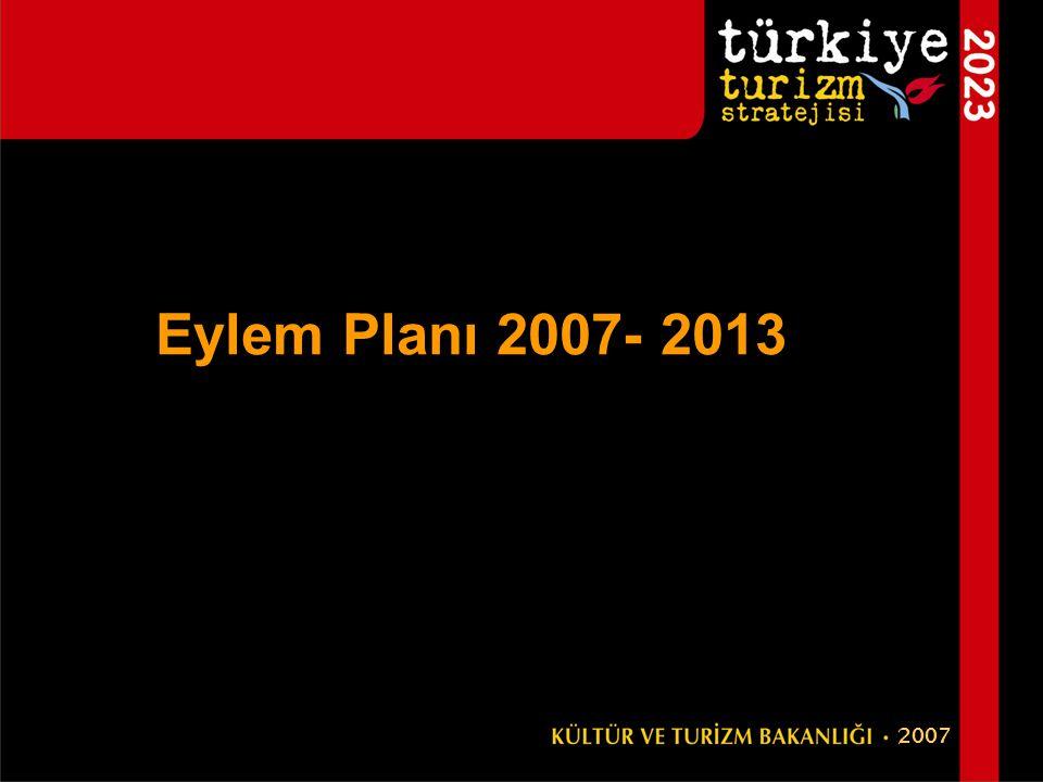 Eylem Planı 2007- 2013 2007 2007 36