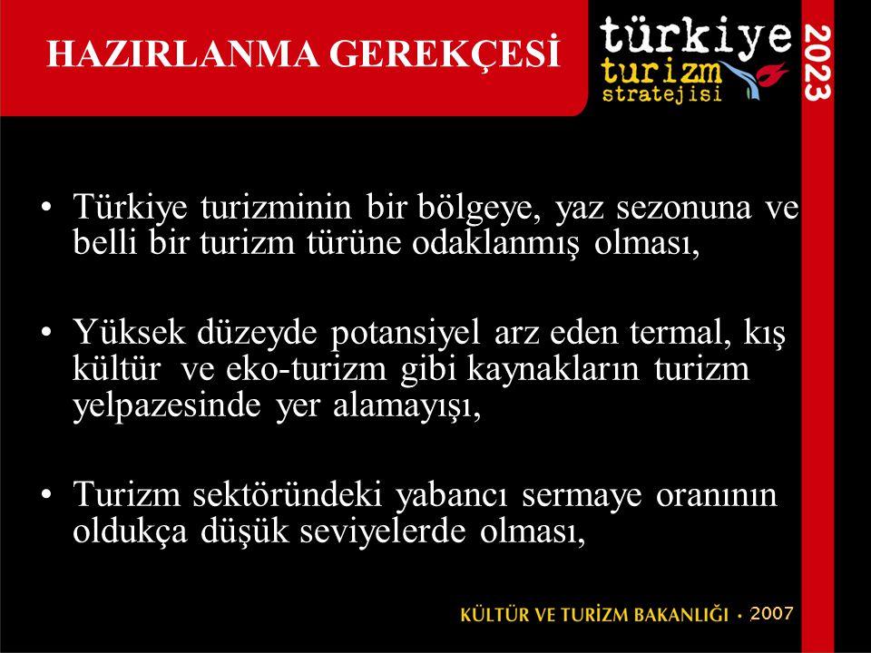 HAZIRLANMA GEREKÇESİ Türkiye turizminin bir bölgeye, yaz sezonuna ve belli bir turizm türüne odaklanmış olması,