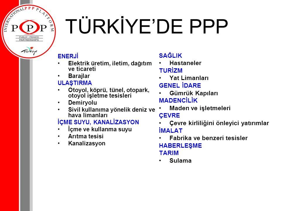 TÜRKİYE'DE PPP SAĞLIK Hastaneler TURİZM Yat Limanları GENEL İDARE
