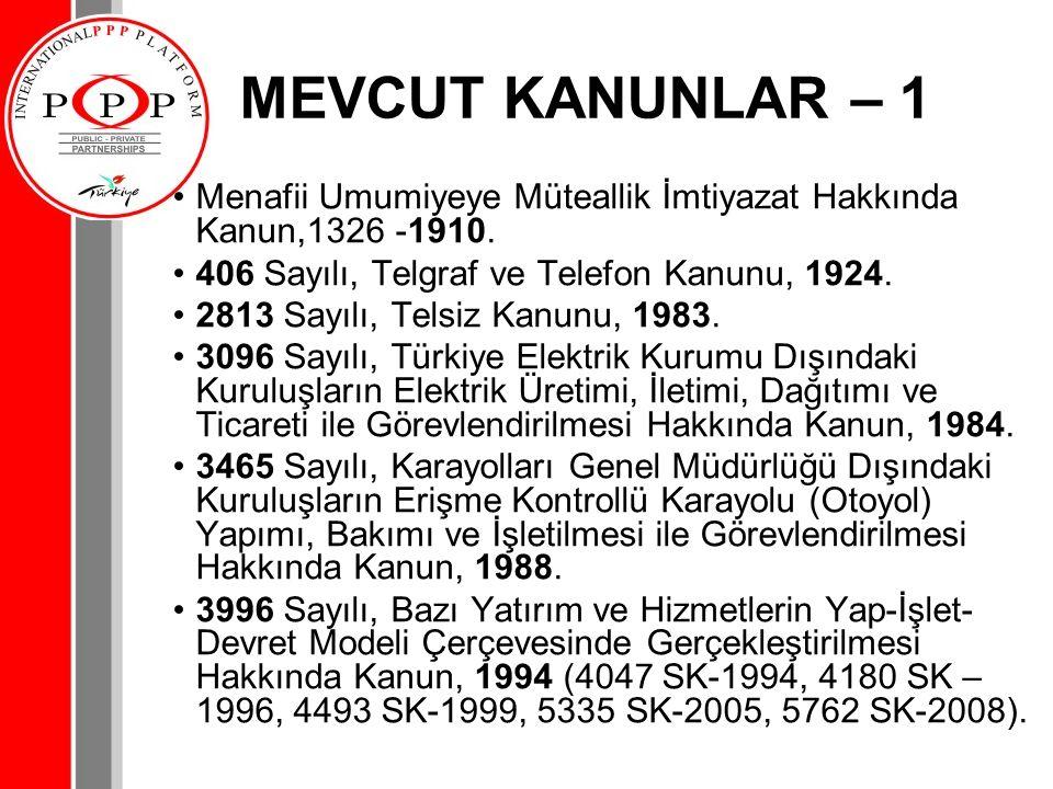 MEVCUT KANUNLAR – 1 Menafii Umumiyeye Müteallik İmtiyazat Hakkında Kanun,1326 -1910. 406 Sayılı, Telgraf ve Telefon Kanunu, 1924.