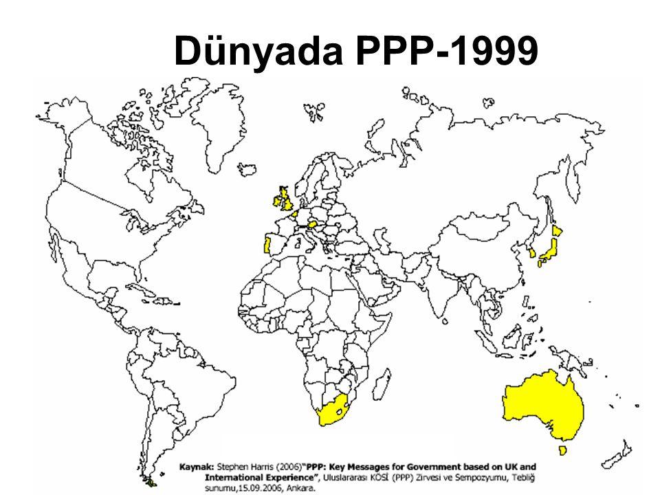 Dünyada PPP-1999