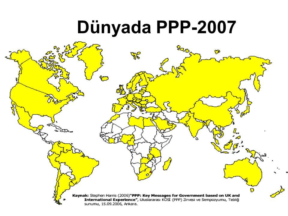 Dünyada PPP-2007