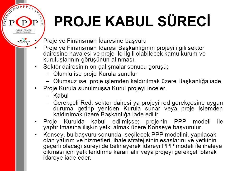 PROJE KABUL SÜRECİ Proje ve Finansman İdaresine başvuru