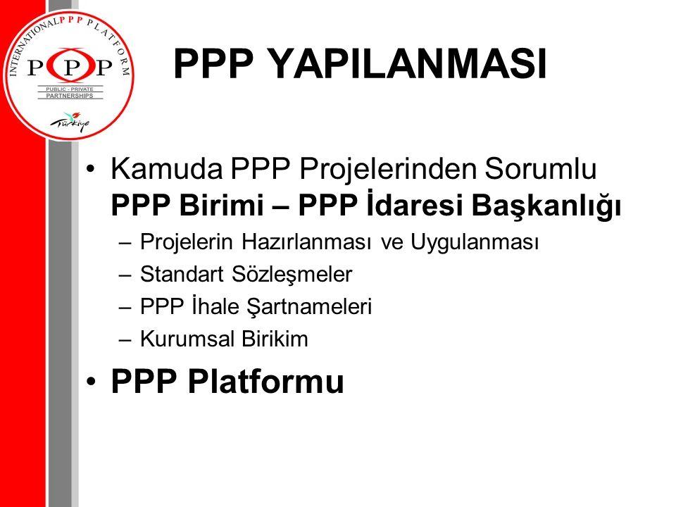 PPP YAPILANMASI PPP Platformu