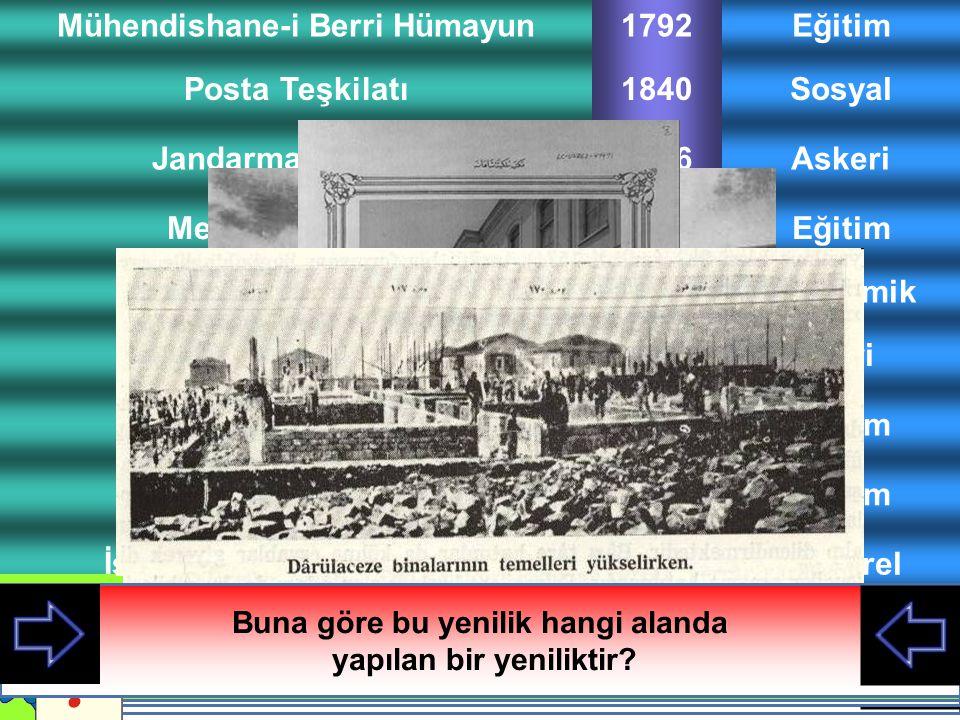 Mühendishane-i Berri Hümayun 1792 Eğitim