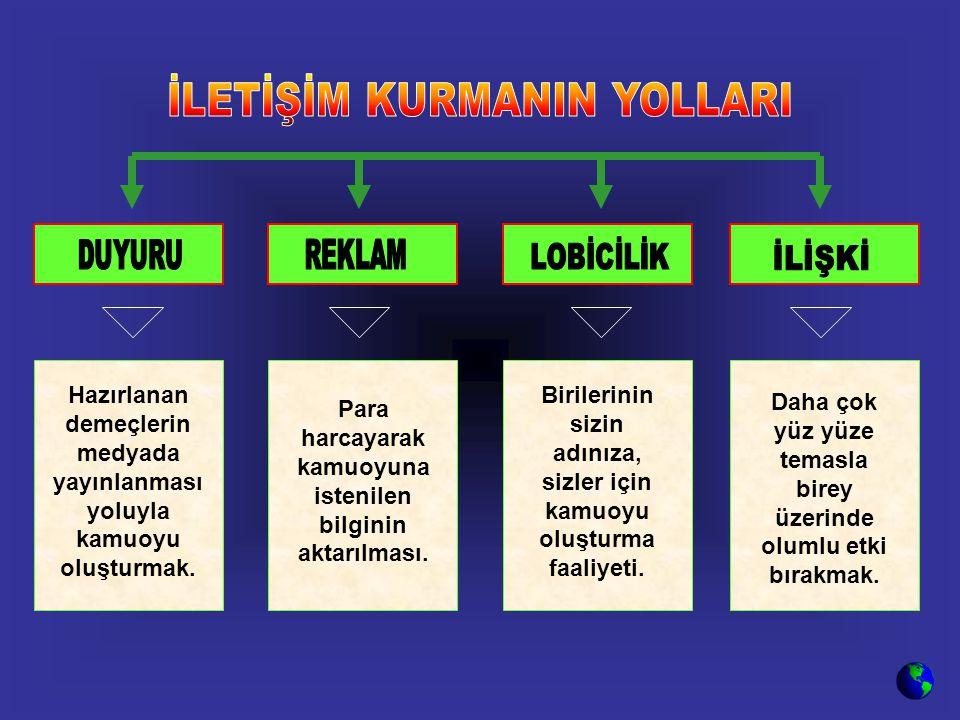 İLETİŞİM KURMANIN YOLLARI