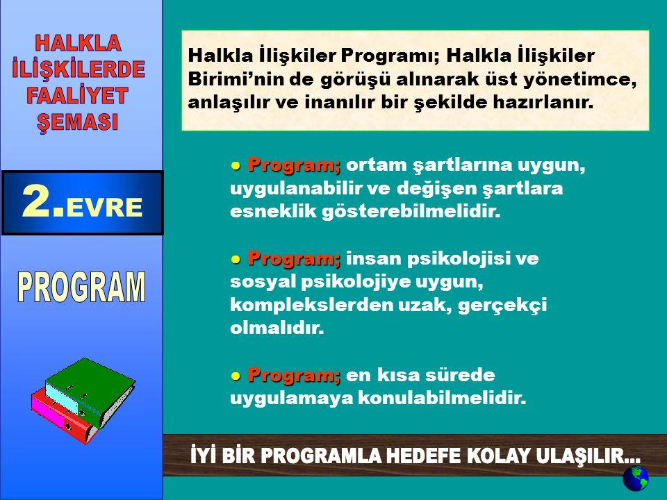 İYİ BİR PROGRAMLA HEDEFE KOLAY ULAŞILIR...
