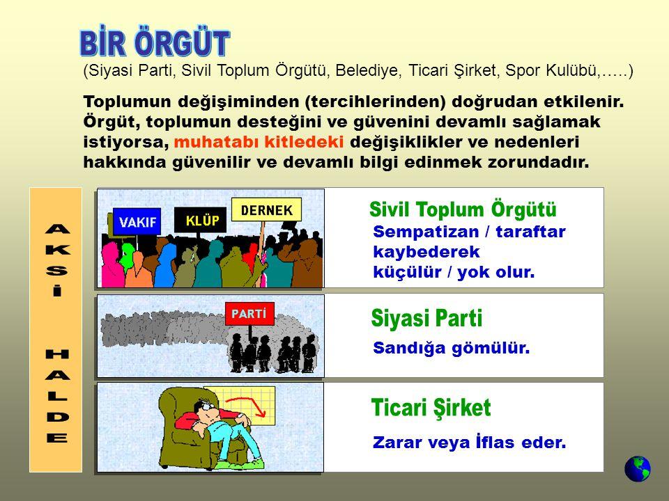BİR ÖRGÜT (Siyasi Parti, Sivil Toplum Örgütü, Belediye, Ticari Şirket, Spor Kulübü,…..)
