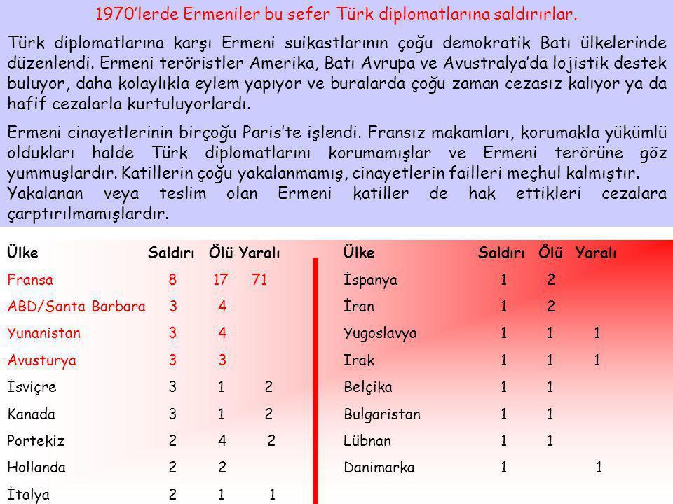 1970'lerde Ermeniler bu sefer Türk diplomatlarına saldırırlar.
