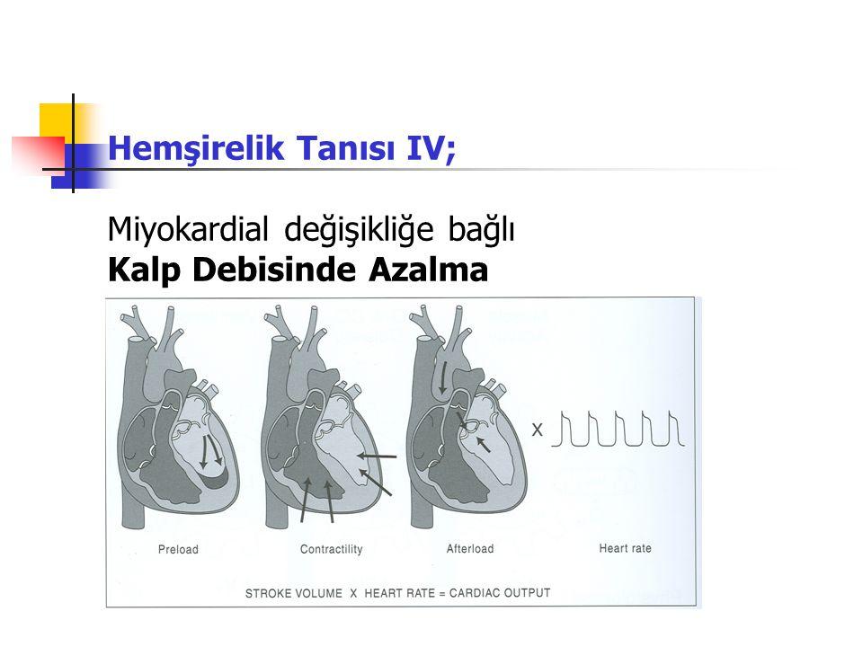 Hemşirelik Tanısı IV; Miyokardial değişikliğe bağlı Kalp Debisinde Azalma