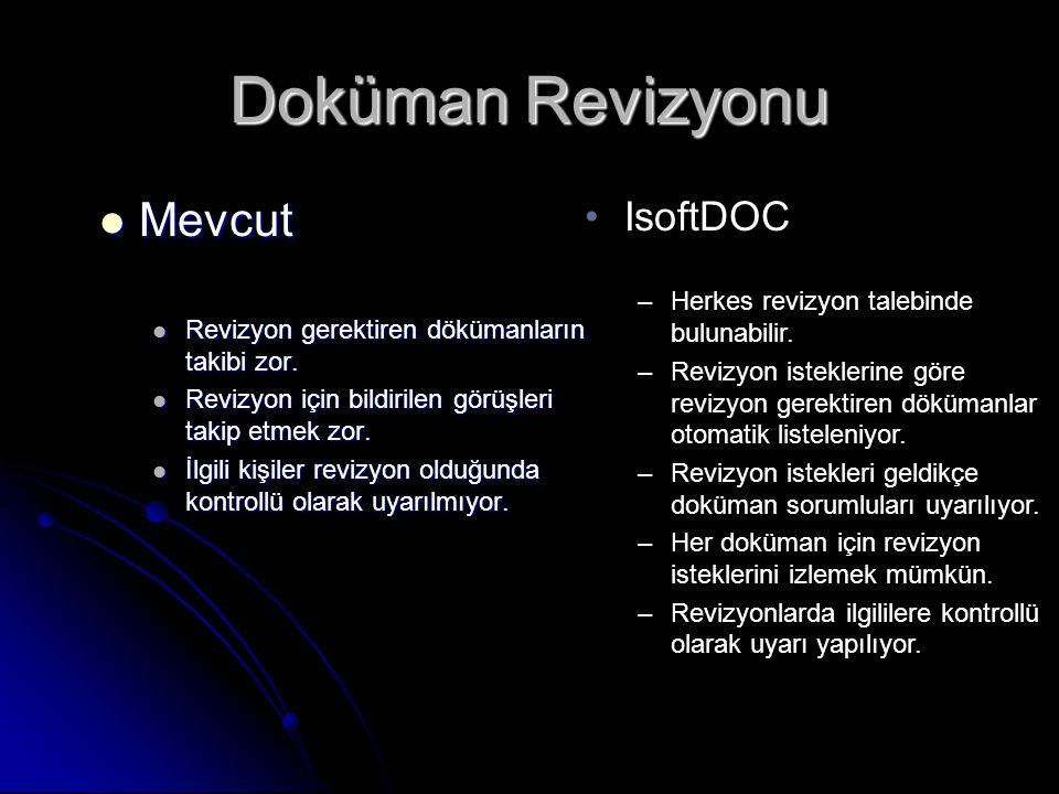 Doküman Revizyonu Mevcut IsoftDOC
