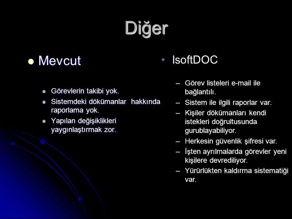 Diğer Mevcut IsoftDOC Görev listeleri e-mail ile bağlantılı.