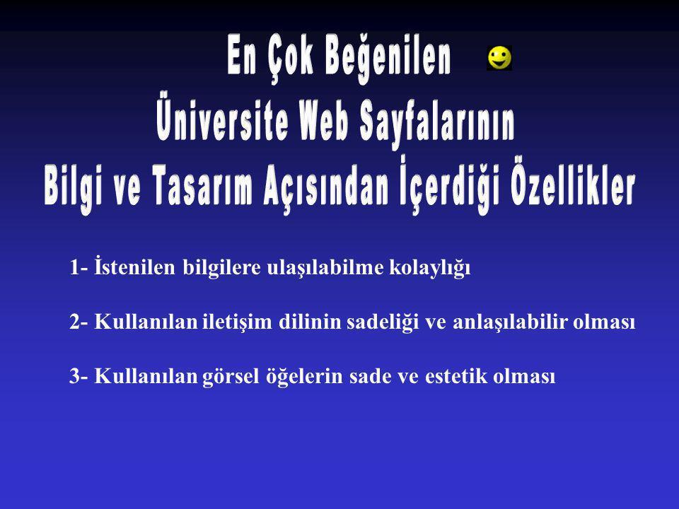 Üniversite Web Sayfalarının