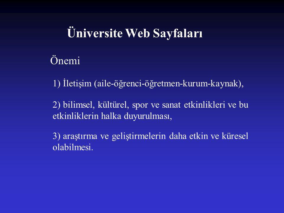 Önemi Üniversite Web Sayfaları