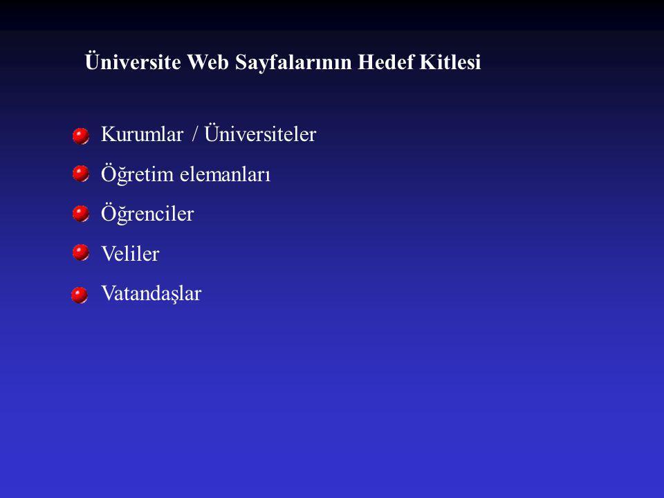 Üniversite Web Sayfalarının Hedef Kitlesi