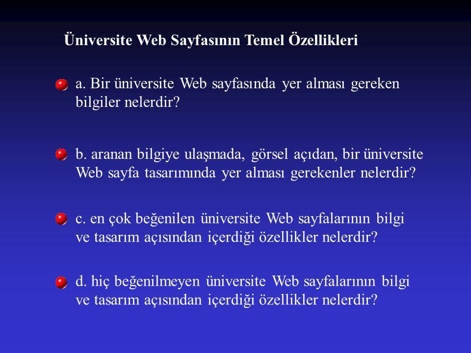 Üniversite Web Sayfasının Temel Özellikleri